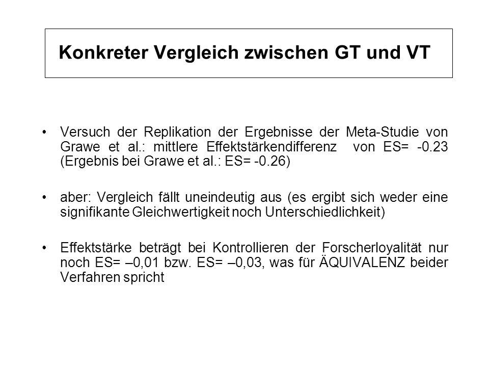 Konkreter Vergleich zwischen GT und VT