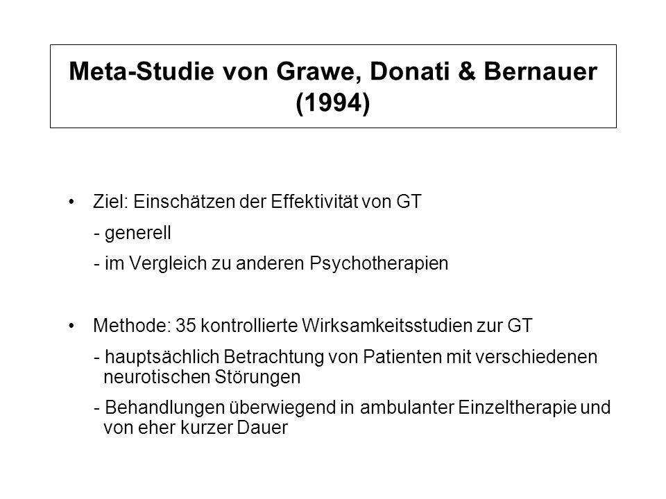 Meta-Studie von Grawe, Donati & Bernauer (1994)