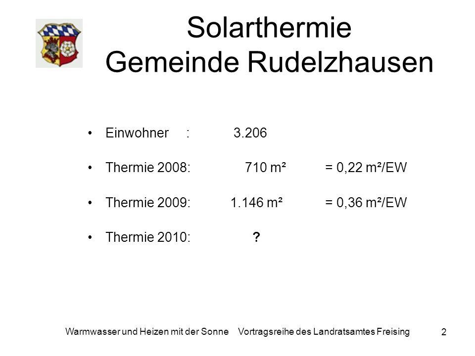 Solarthermie Gemeinde Rudelzhausen