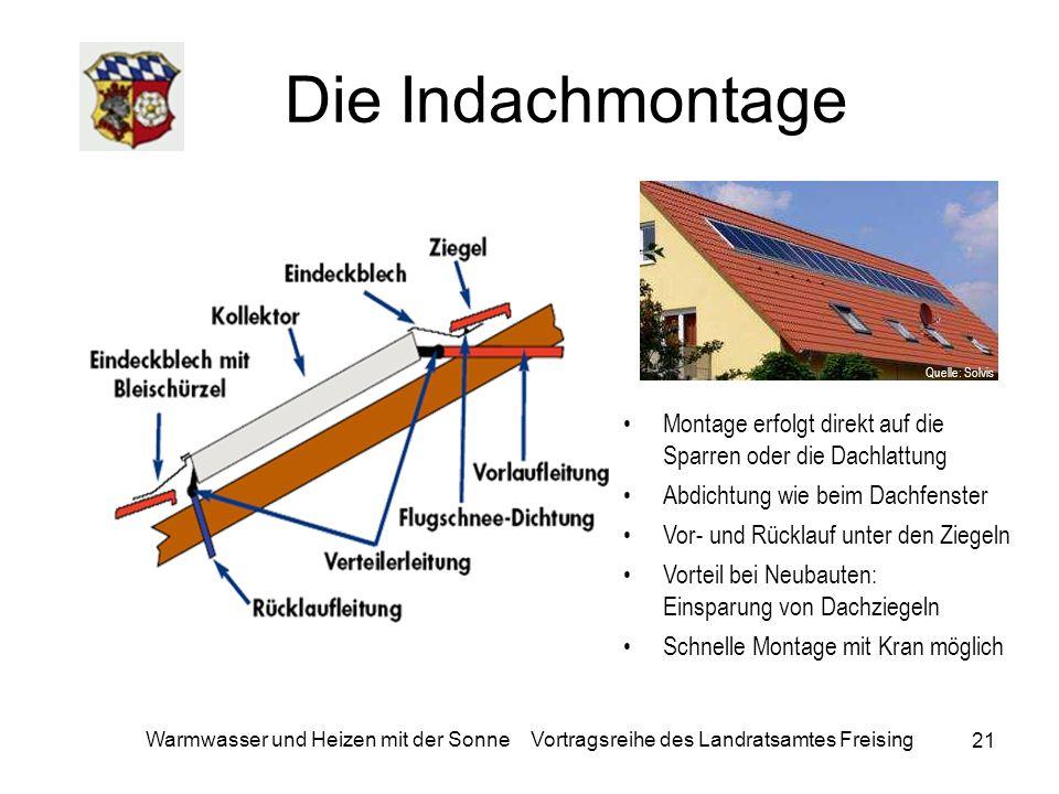 Die Indachmontage Montage erfolgt direkt auf die Sparren oder die Dachlattung. Abdichtung wie beim Dachfenster.
