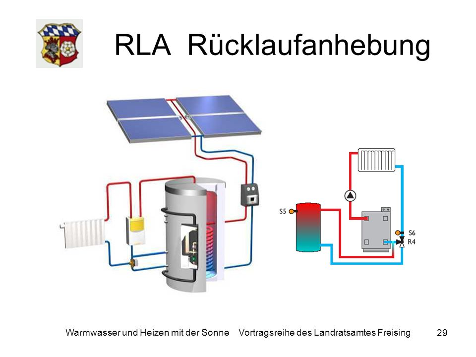 RLA Rücklaufanhebung Warmwasser und Heizen mit der Sonne Vortragsreihe des Landratsamtes Freising.