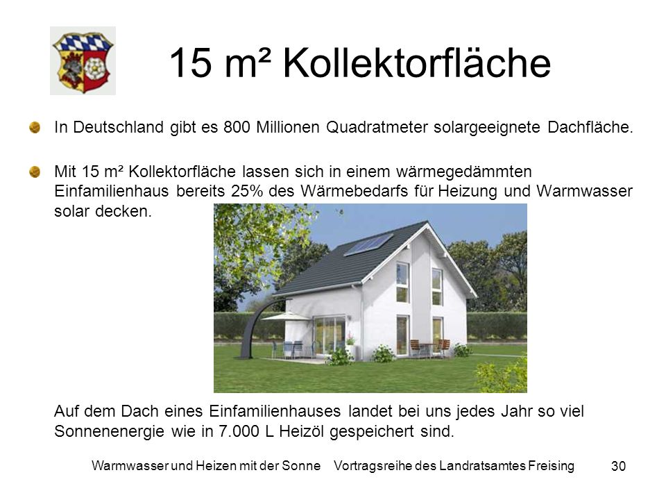 15 m² Kollektorfläche In Deutschland gibt es 800 Millionen Quadratmeter solargeeignete Dachfläche.