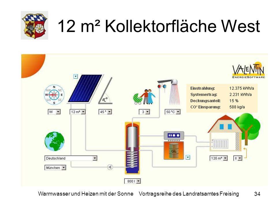 12 m² Kollektorfläche West