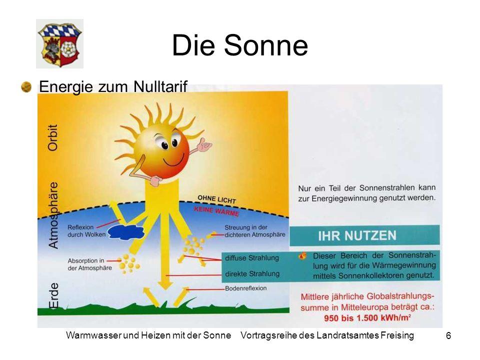 Die Sonne Energie zum Nulltarif