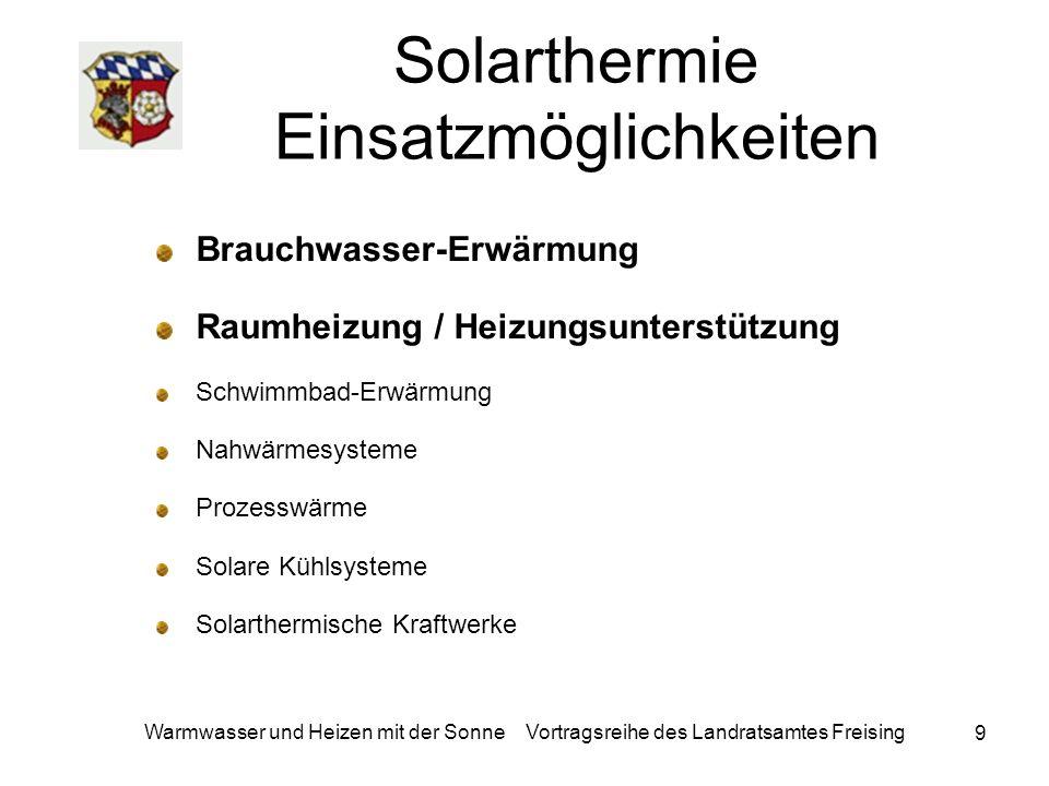 Solarthermie Einsatzmöglichkeiten