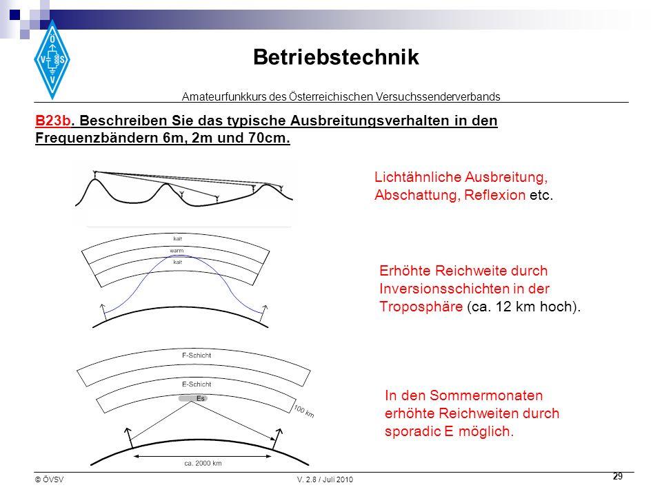 B23b. Beschreiben Sie das typische Ausbreitungsverhalten in den Frequenzbändern 6m, 2m und 70cm.