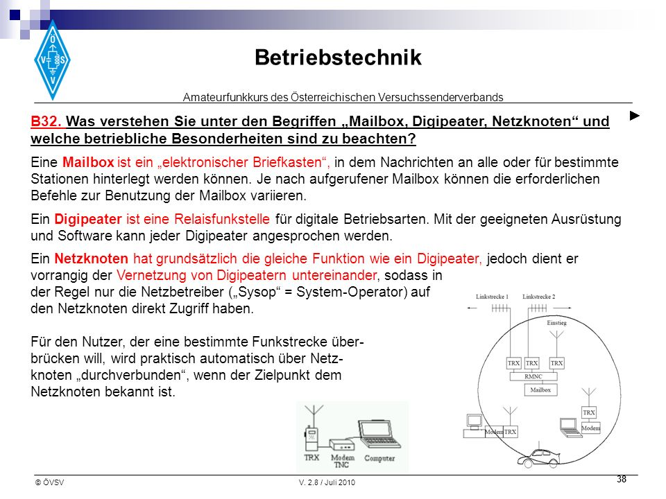 """► B32. Was verstehen Sie unter den Begriffen """"Mailbox, Digipeater, Netzknoten und welche betriebliche Besonderheiten sind zu beachten"""