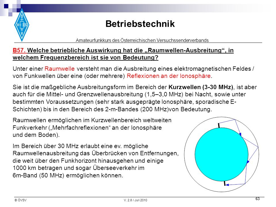 """B57. Welche betriebliche Auswirkung hat die """"Raumwellen-Ausbreitung , in welchem Frequenzbereich ist sie von Bedeutung"""