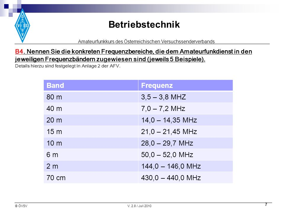 Band Frequenz 80 m 3,5 – 3,8 MHZ 40 m 7,0 – 7,2 MHz 20 m