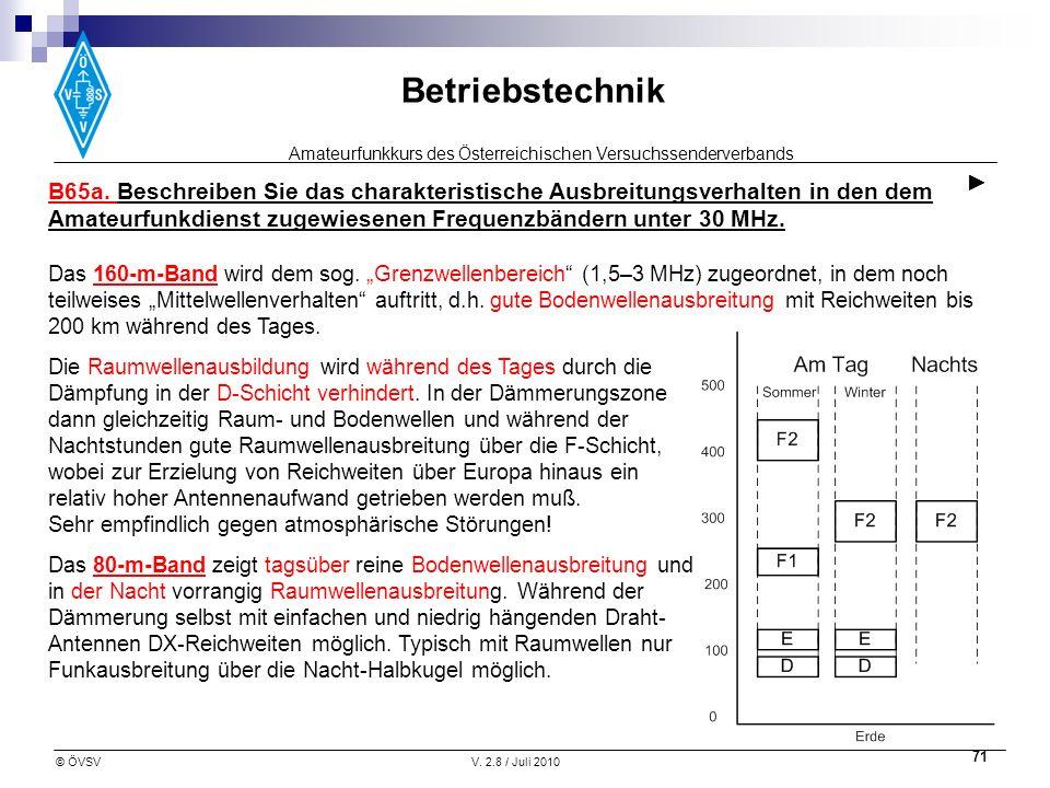 ► B65a. Beschreiben Sie das charakteristische Ausbreitungsverhalten in den dem Amateurfunkdienst zugewiesenen Frequenzbändern unter 30 MHz.