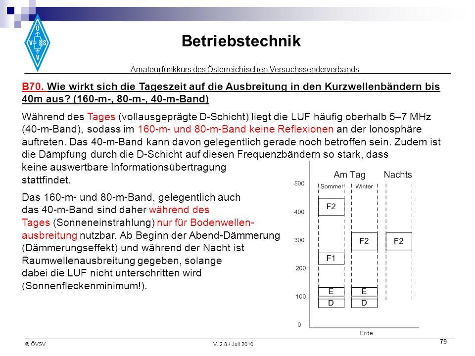 B70. Wie wirkt sich die Tageszeit auf die Ausbreitung in den Kurzwellenbändern bis 40m aus (160-m-, 80-m-, 40-m-Band)