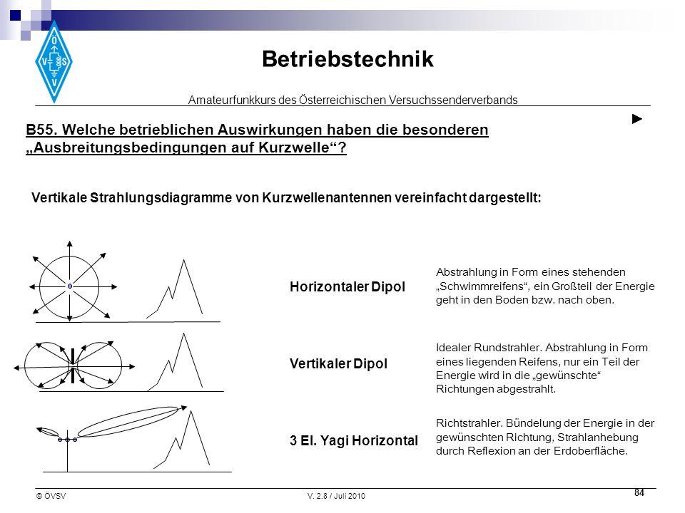 """► B55. Welche betrieblichen Auswirkungen haben die besonderen """"Ausbreitungsbedingungen auf Kurzwelle"""