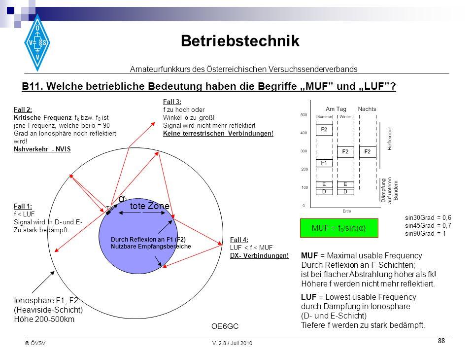 """B11. Welche betriebliche Bedeutung haben die Begriffe """"MUF und """"LUF"""