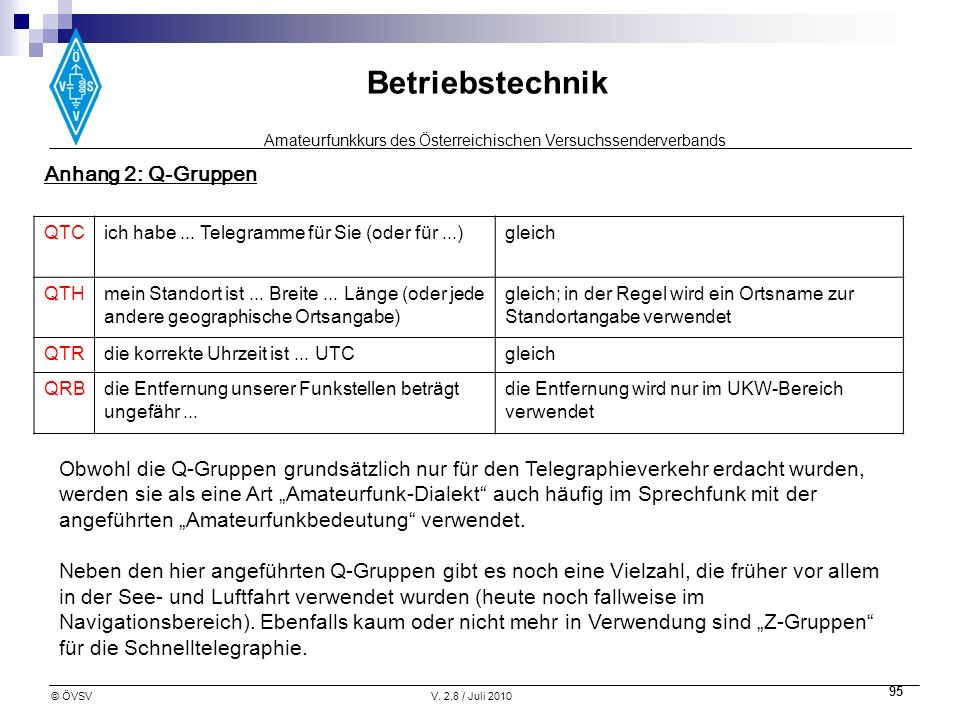 Anhang 2: Q-Gruppen QTC. ich habe ... Telegramme für Sie (oder für ...) gleich. QTH.