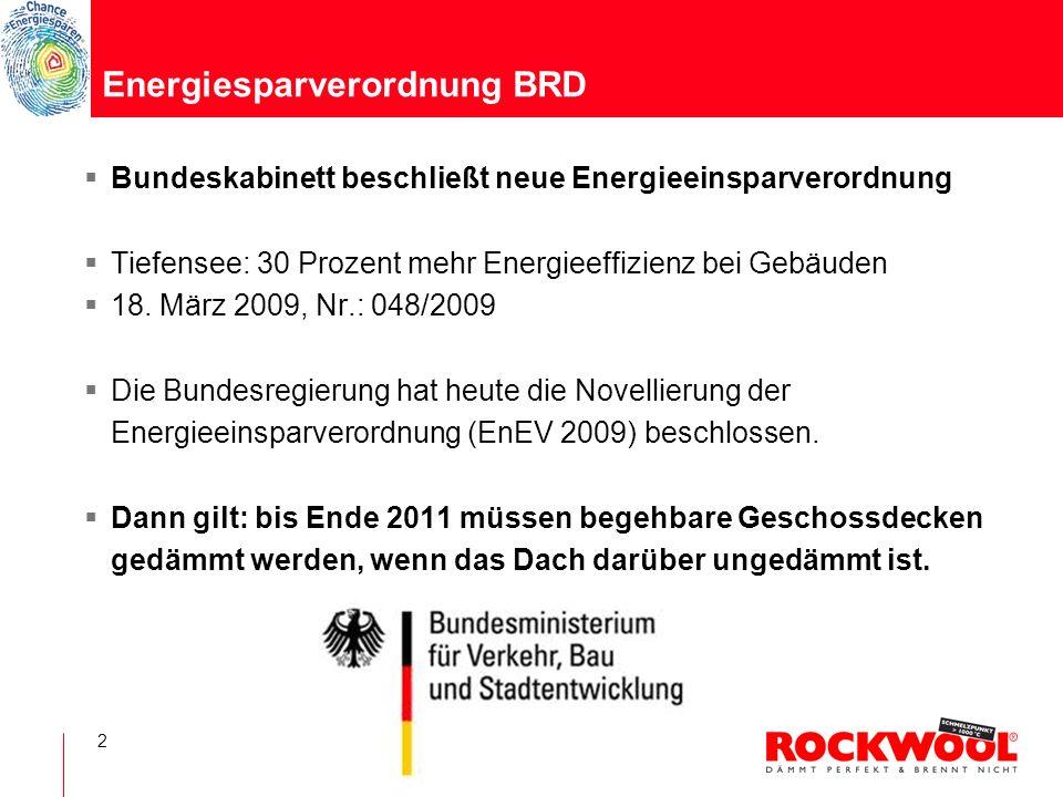 Energiesparverordnung BRD
