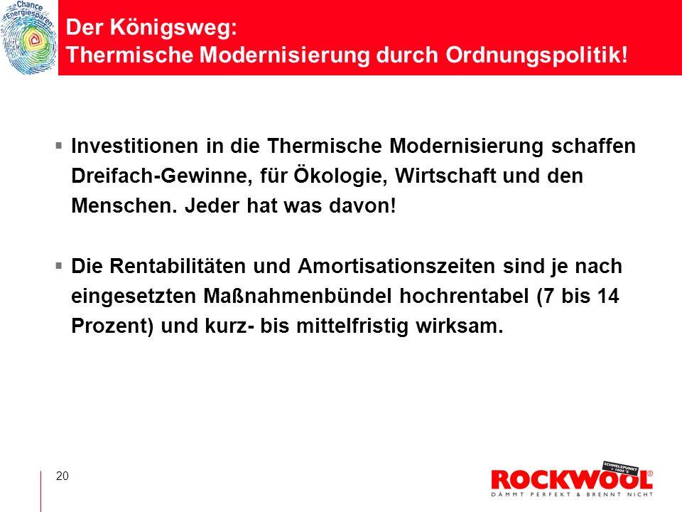 Der Königsweg: Thermische Modernisierung durch Ordnungspolitik!