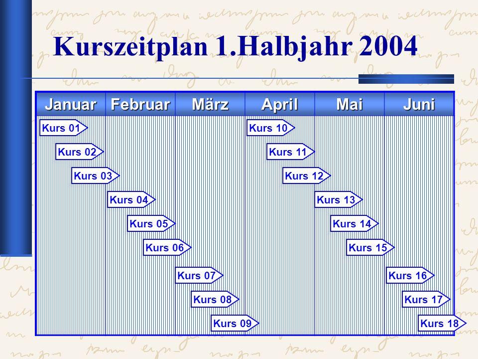 Kurszeitplan 1.Halbjahr 2004