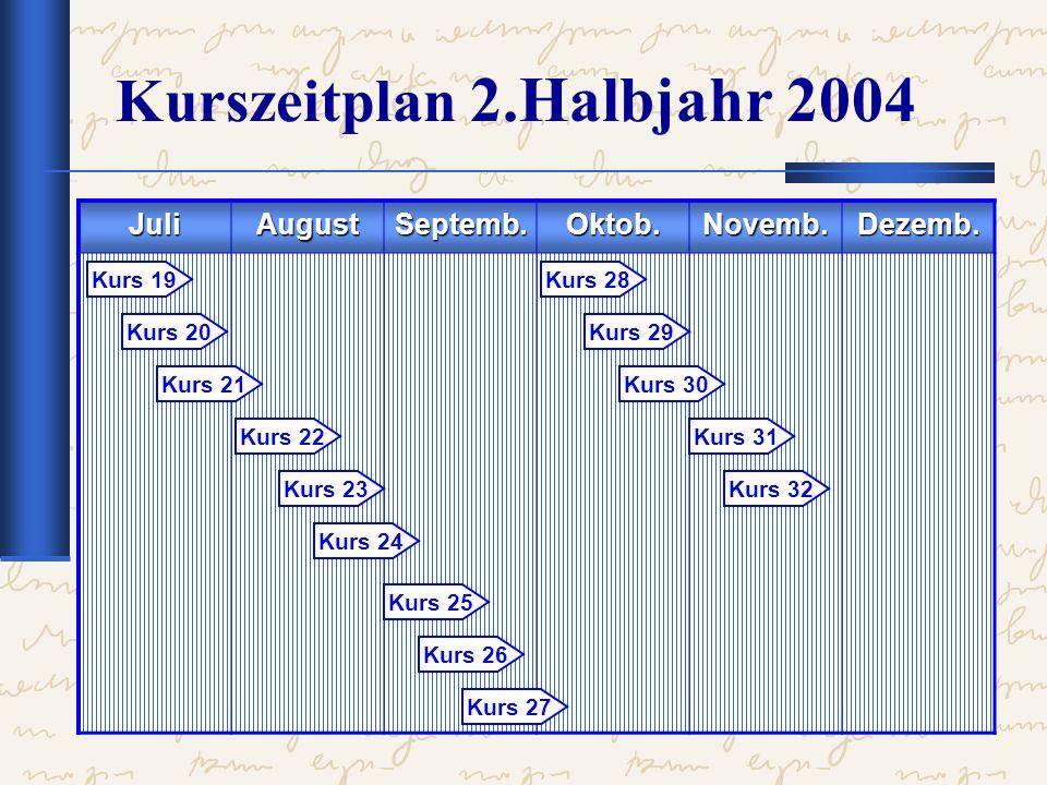 Kurszeitplan 2.Halbjahr 2004