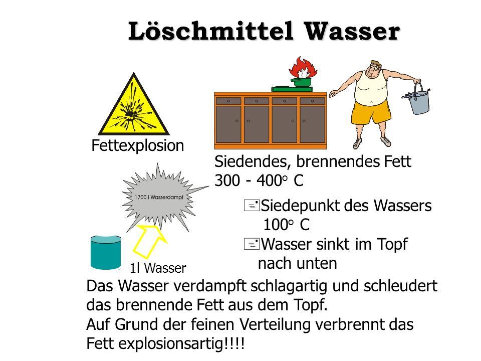 Löschmittel Wasser Fettexplosion Siedendes, brennendes Fett