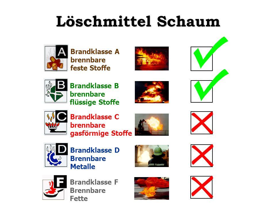 Löschmittel Schaum Brandklasse A brennbare feste Stoffe Brandklasse B