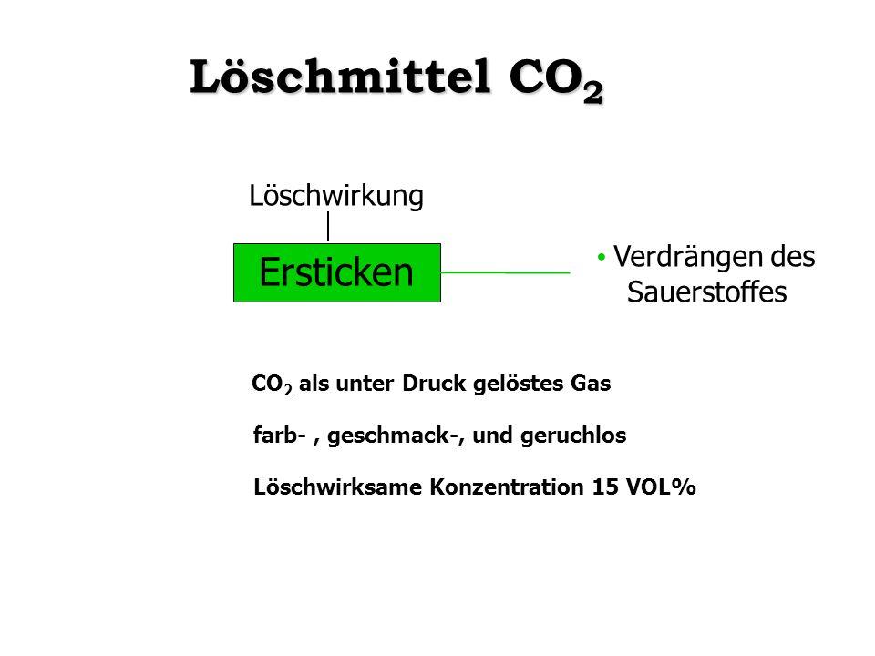 Löschmittel CO2 Ersticken Löschwirkung Verdrängen des Sauerstoffes