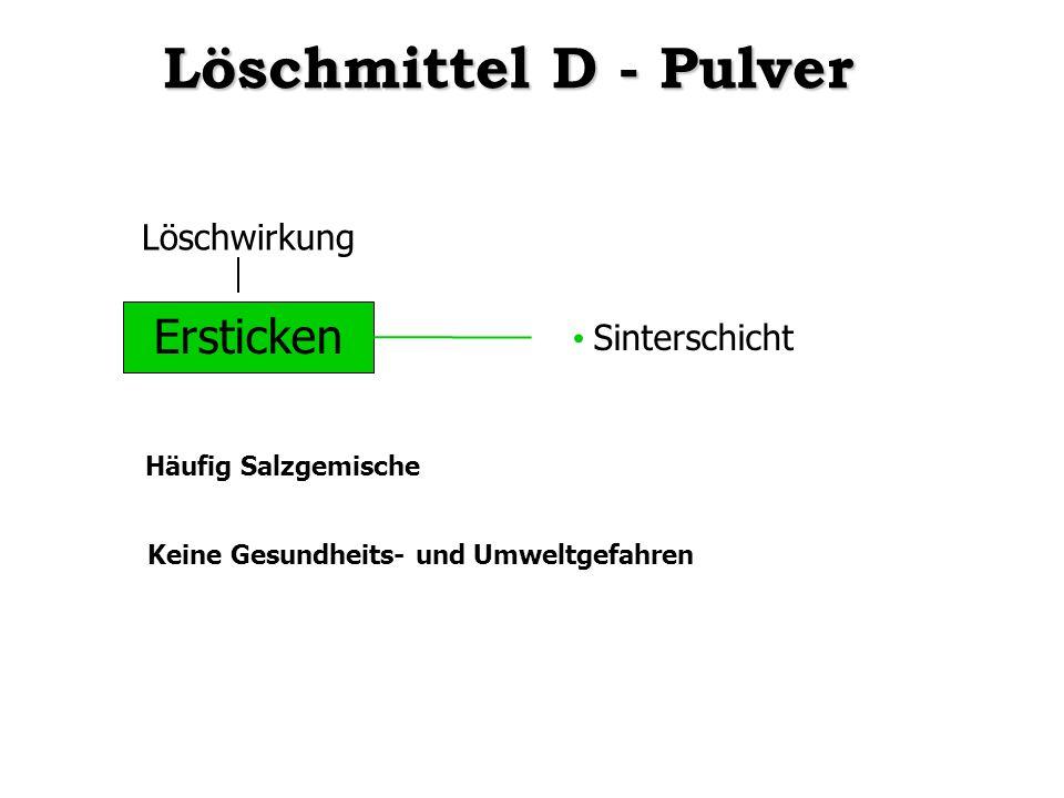 Löschmittel D - Pulver Ersticken Löschwirkung Sinterschicht