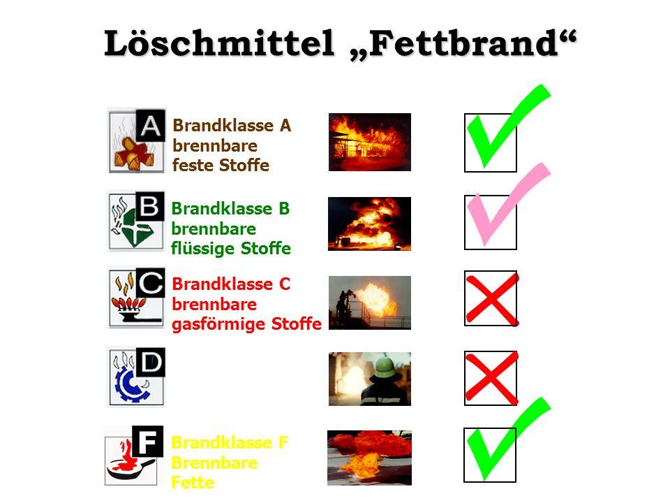 "Löschmittel ""Fettbrand"