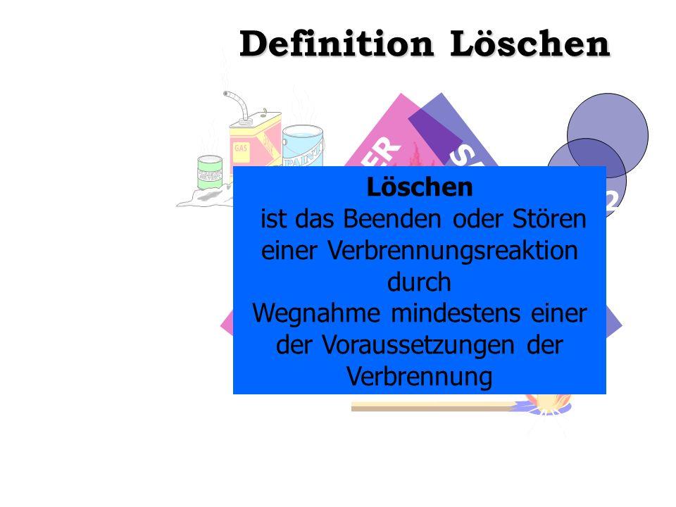 O2 Definition Löschen BRENNBARER STOFF SAUERSTOFF richtiges