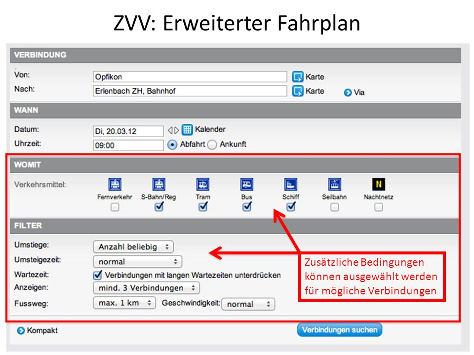 ZVV: Erweiterter Fahrplan