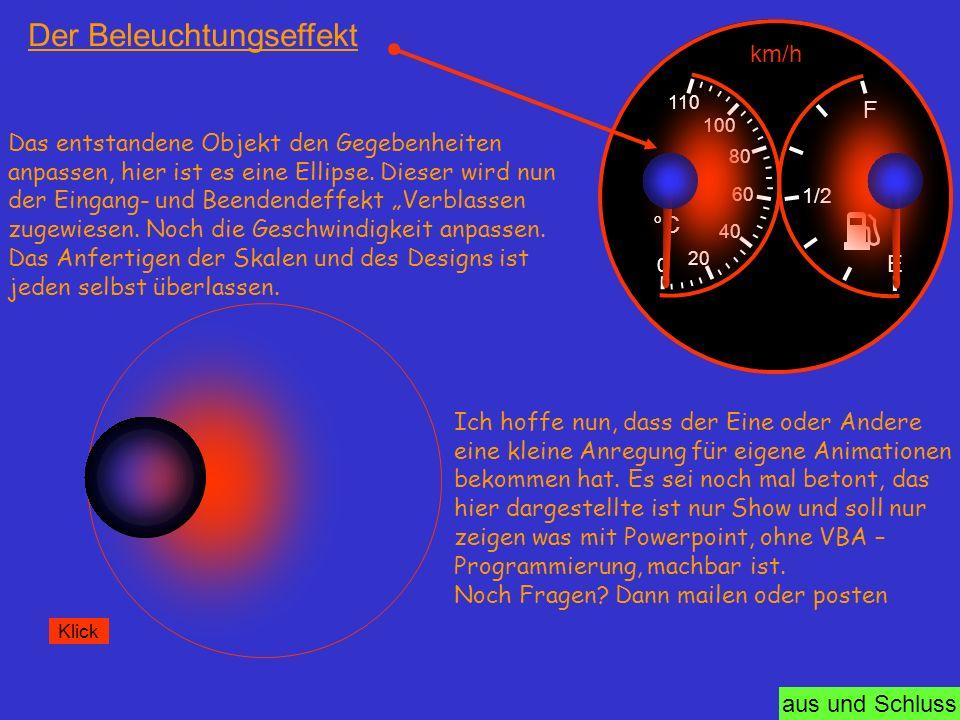 Der Beleuchtungseffekt
