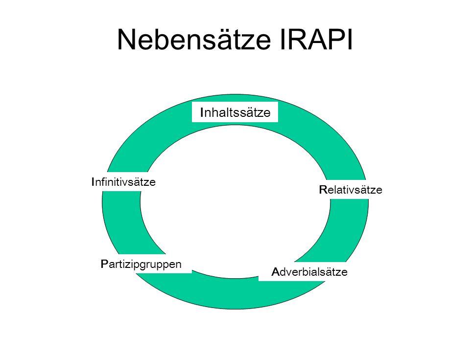 Nebensätze IRAPI Inhaltssätze Infinitivsätze Relativsätze