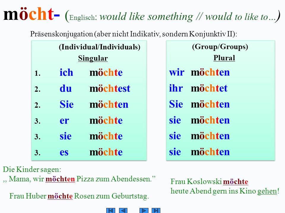 möcht- (Englisch: would like something // would to like to…)