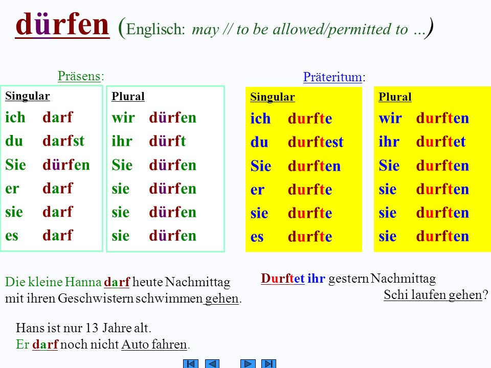 dürfen (Englisch: may // to be allowed/permitted to …)
