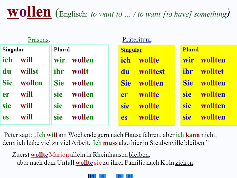 wollen (Englisch: to want to … / to want [to have] something)