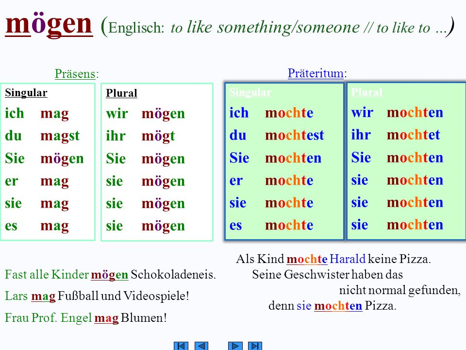 mögen (Englisch: to like something/someone // to like to …)