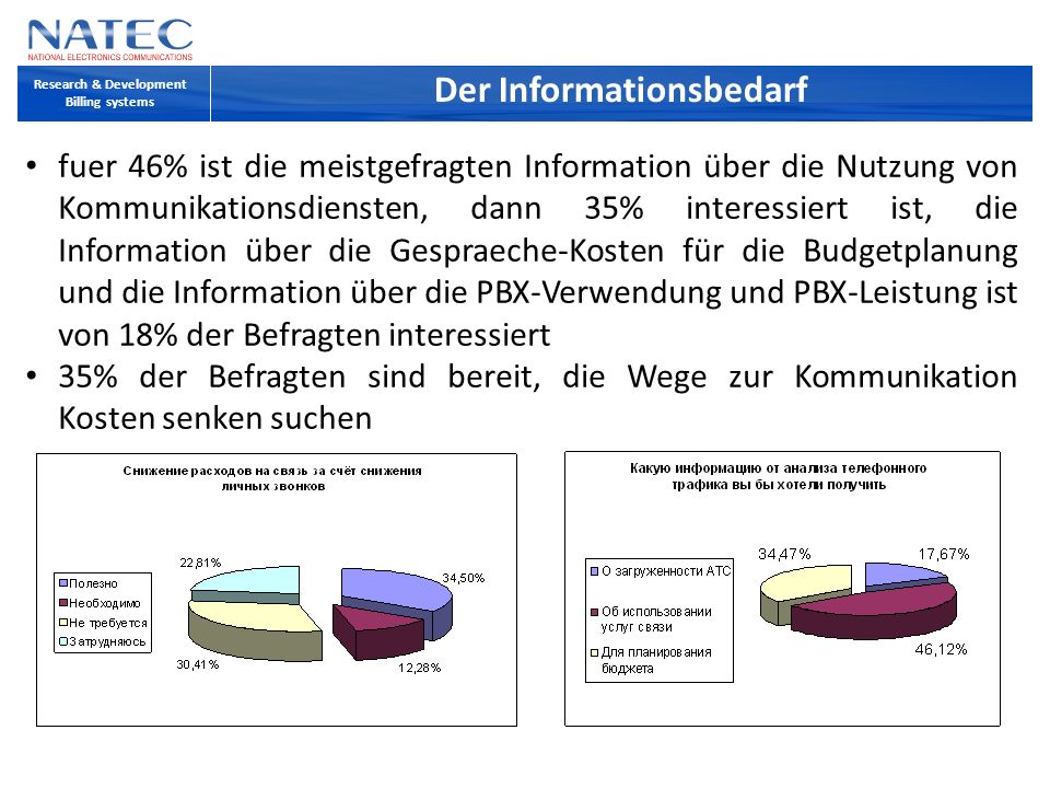 Der Informationsbedarf Research & Development