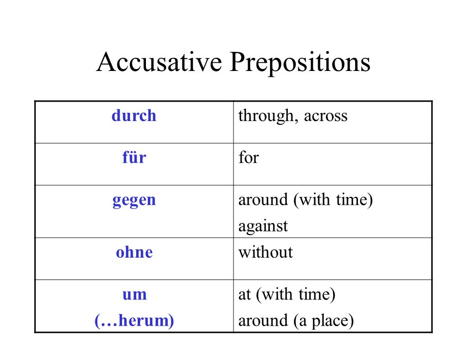 Accusative Prepositions