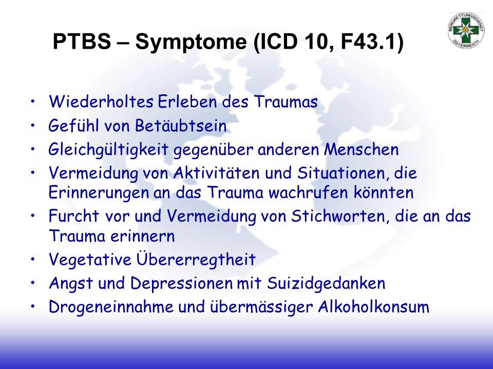 PTBS – Symptome (ICD 10, F43.1) Wiederholtes Erleben des Traumas