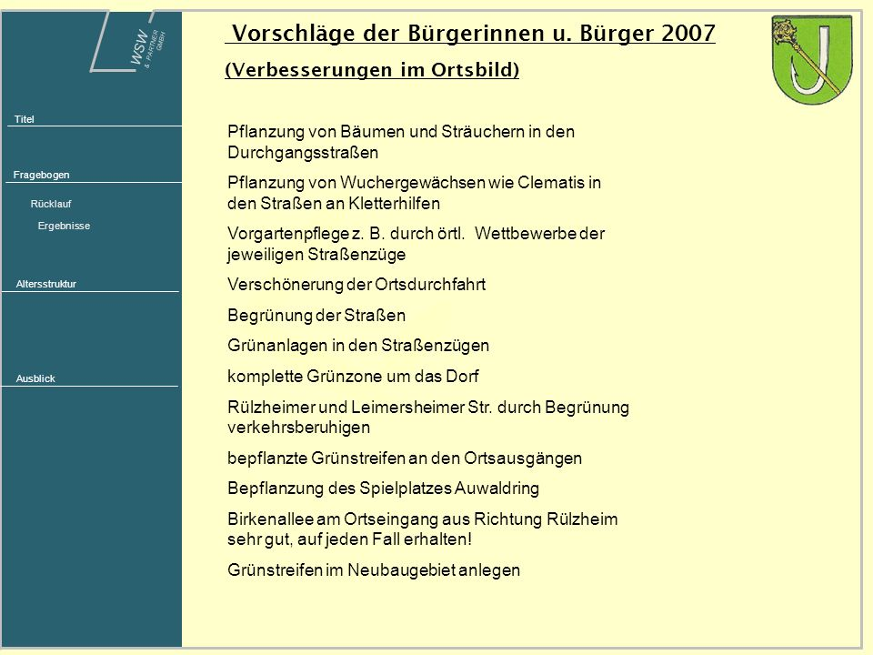 Vorschläge der Bürgerinnen u. Bürger 2007