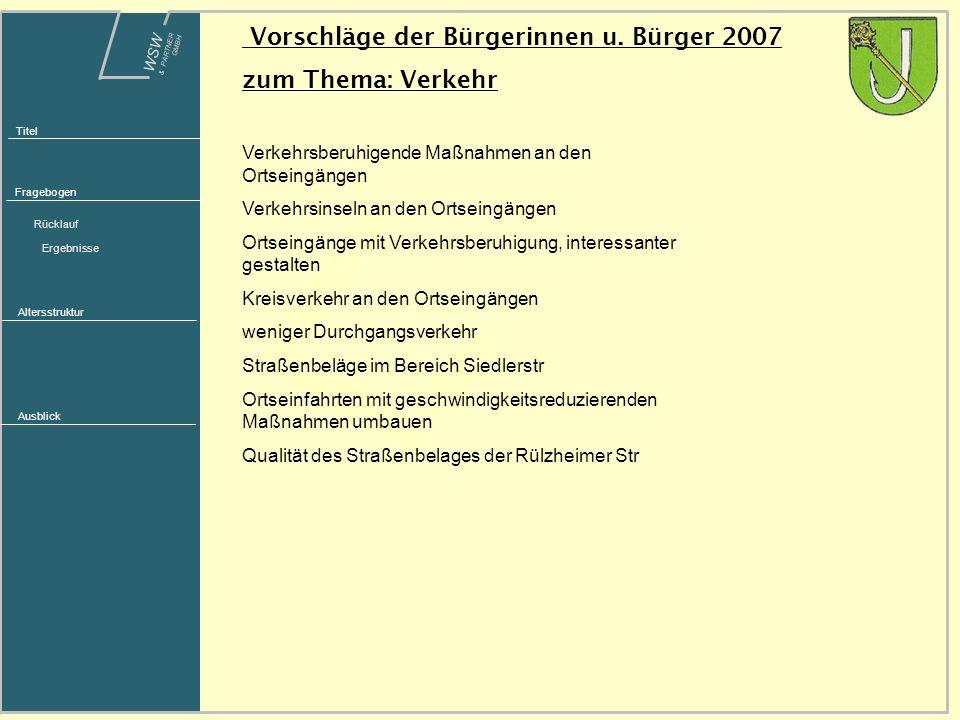 Vorschläge der Bürgerinnen u. Bürger 2007 zum Thema: Verkehr