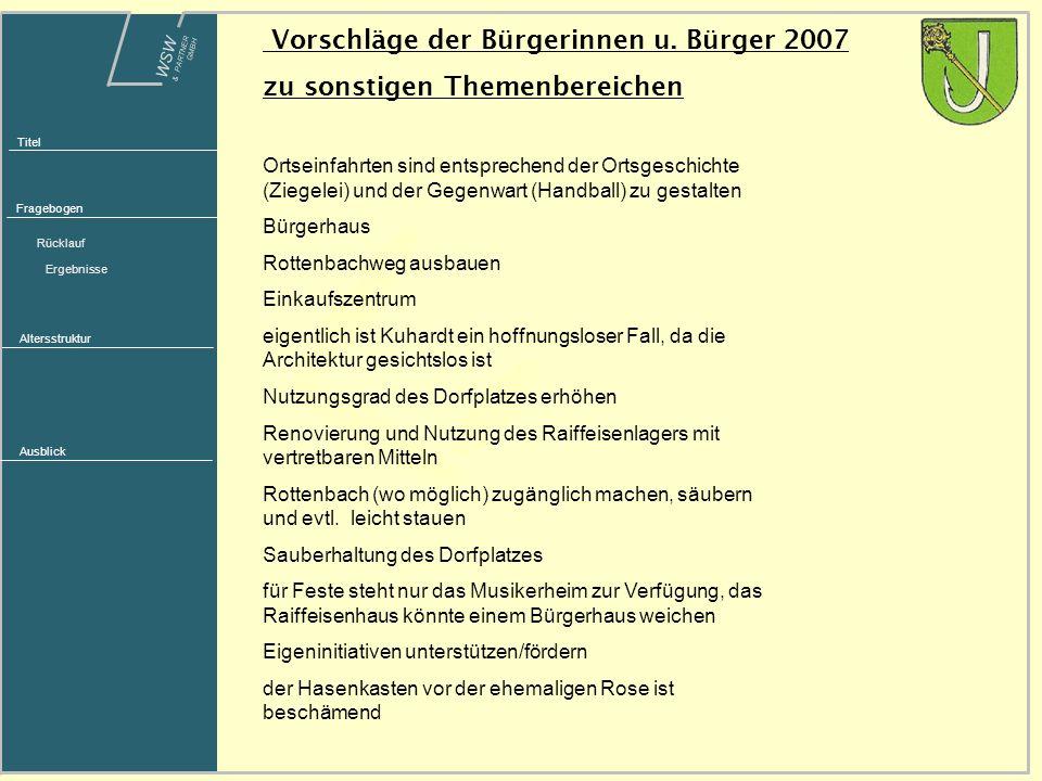 Vorschläge der Bürgerinnen u. Bürger 2007 zu sonstigen Themenbereichen