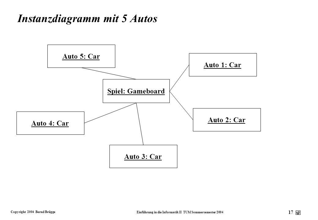 Instanzdiagramm mit 5 Autos