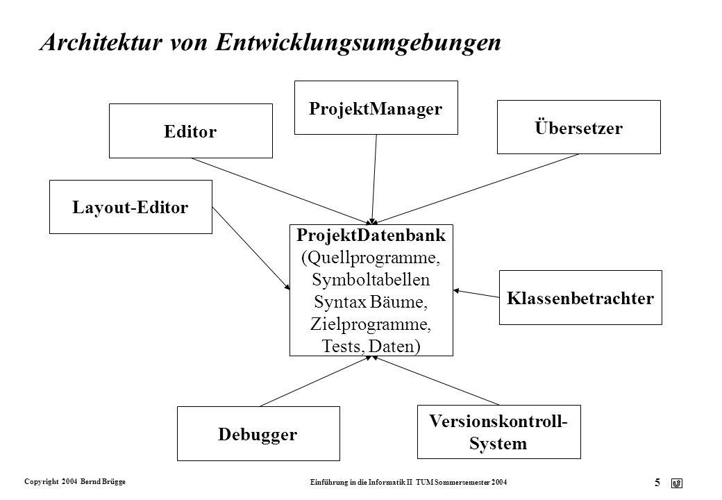 Architektur von Entwicklungsumgebungen