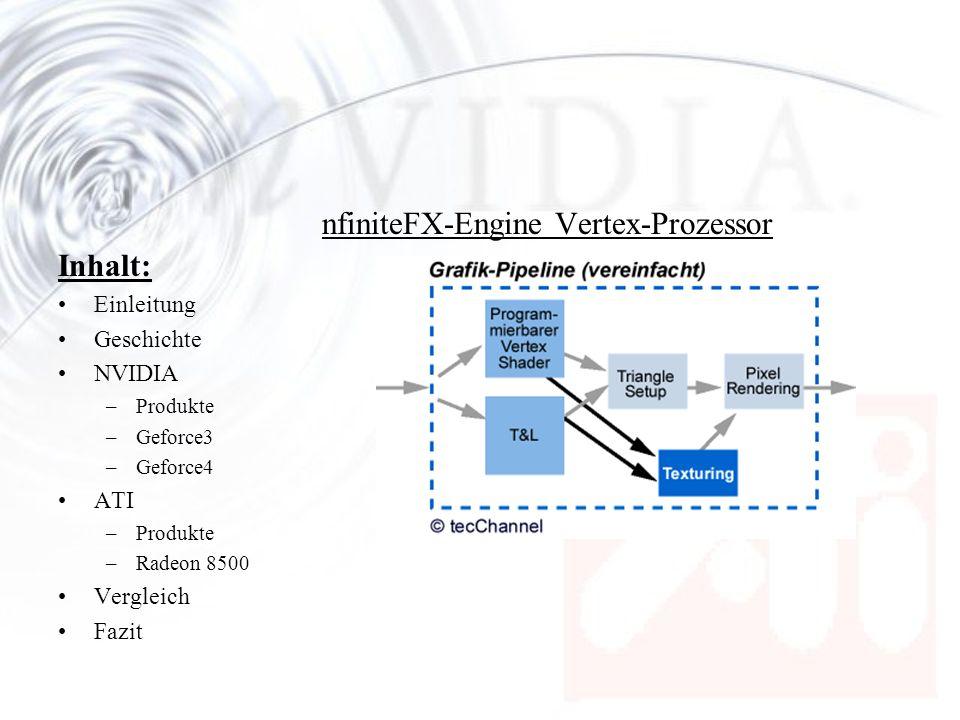 nfiniteFX-Engine Vertex-Prozessor