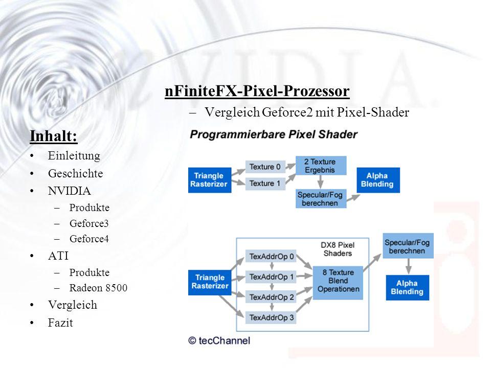 nFiniteFX-Pixel-Prozessor