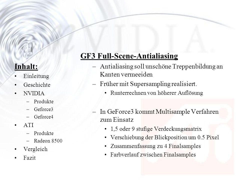 GF3 Full-Scene-Antialiasing