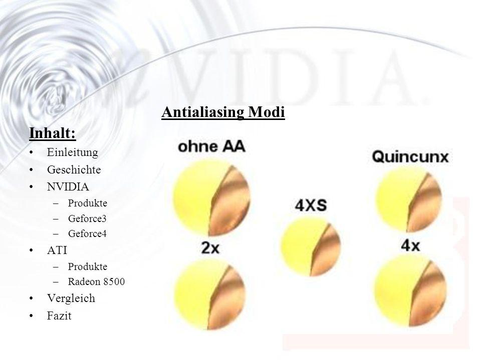 Antialiasing Modi Inhalt: Einleitung Geschichte NVIDIA ATI Vergleich