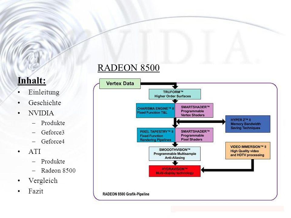 RADEON 8500 Inhalt: Einleitung Geschichte NVIDIA ATI Vergleich Fazit