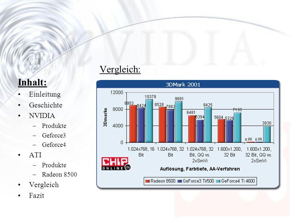 Vergleich: Inhalt: Einleitung Geschichte NVIDIA ATI Vergleich Fazit