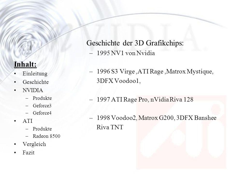 Geschichte der 3D Grafikchips: